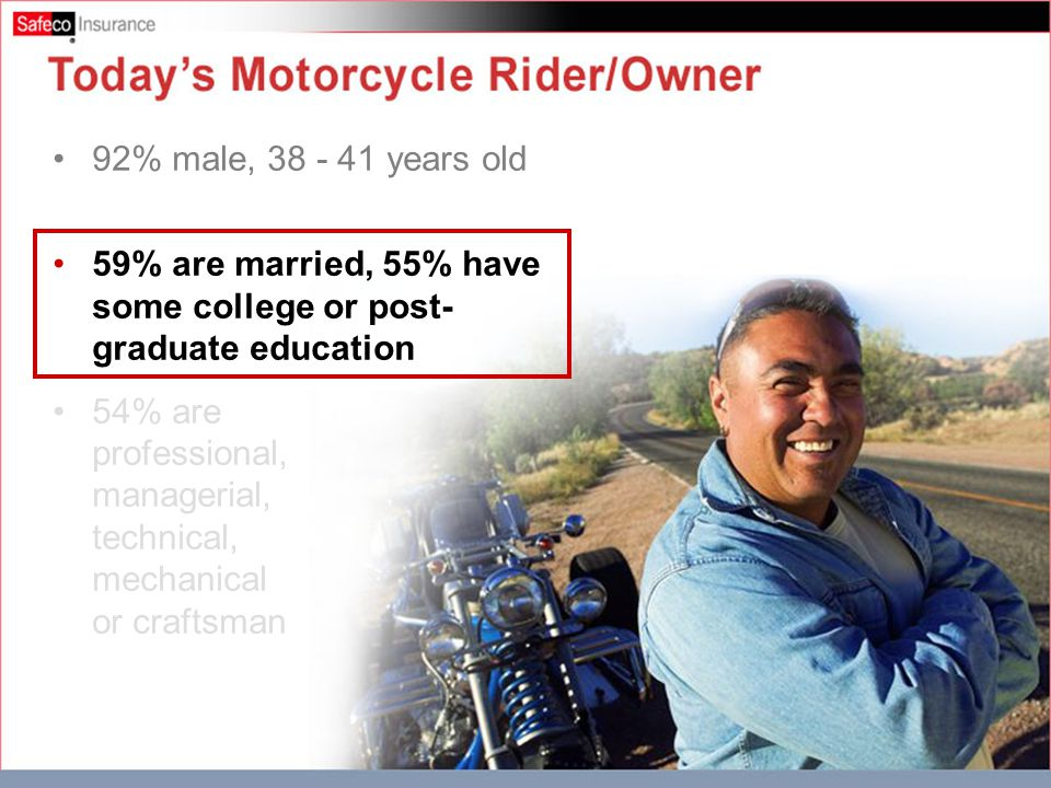 Today's Motorcycle Rider/Owner 92% male, 38 - 41 years old 59% are married, 55% have some college or post- graduate education 54% are professional, managerial, technical, mechanical or craftsman
