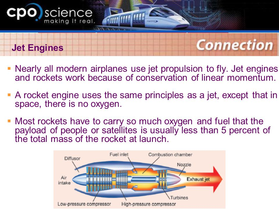  Nearly all modern airplanes use jet propulsion to fly. Jet engines and rockets work because of conservation of linear momentum.  A rocket engine us
