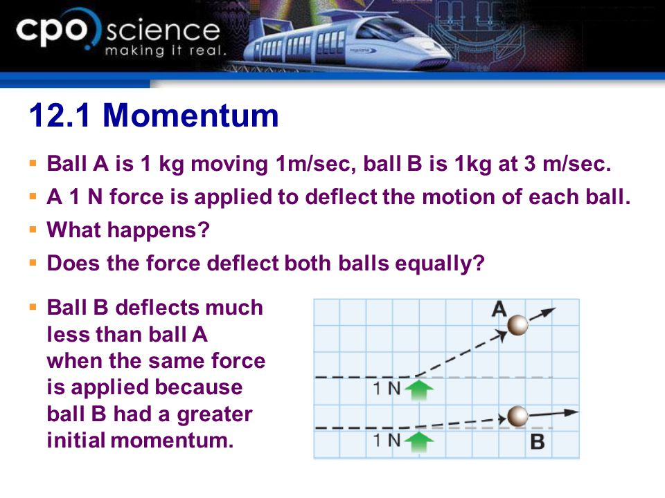 12.1 Momentum  Ball A is 1 kg moving 1m/sec, ball B is 1kg at 3 m/sec.  A 1 N force is applied to deflect the motion of each ball.  What happens? 