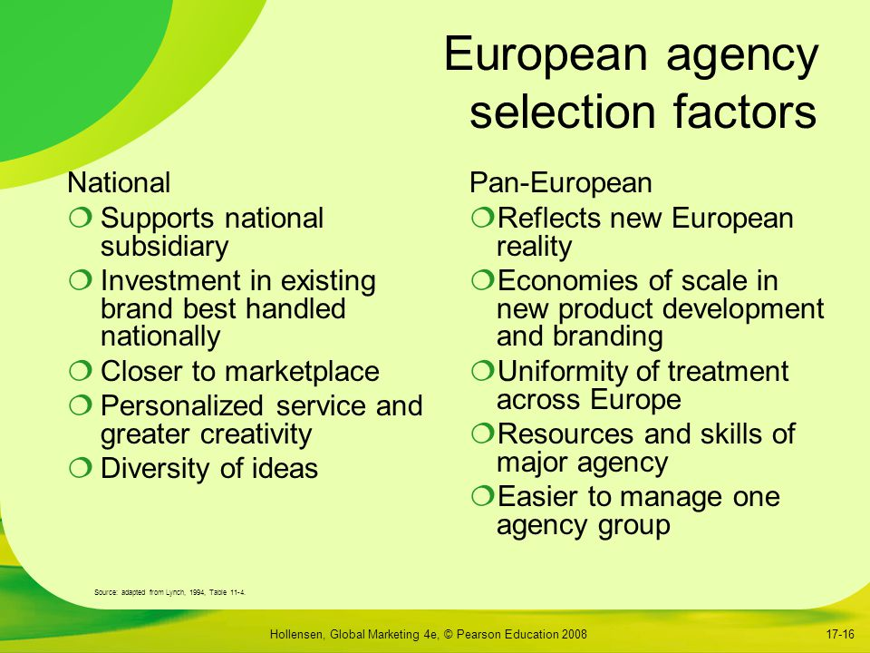 Hollensen, Global Marketing 4e, © Pearson Education 200817-16 European agency selection factors National  Supports national subsidiary  Investment in existing brand best handled nationally  Closer to marketplace  Personalized service and greater creativity  Diversity of ideas Pan-European  Reflects new European reality  Economies of scale in new product development and branding  Uniformity of treatment across Europe  Resources and skills of major agency  Easier to manage one agency group Source: adapted from Lynch, 1994, Table 11-4.