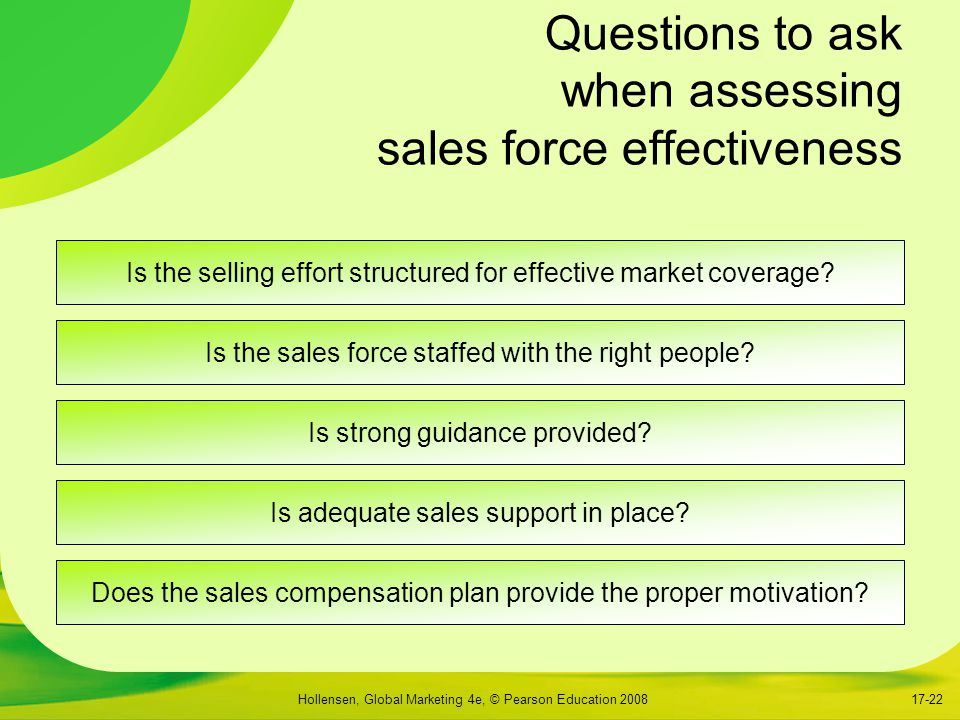 Hollensen, Global Marketing 4e, © Pearson Education 200817-22 Questions to ask when assessing sales force effectiveness Is the selling effort structured for effective market coverage.