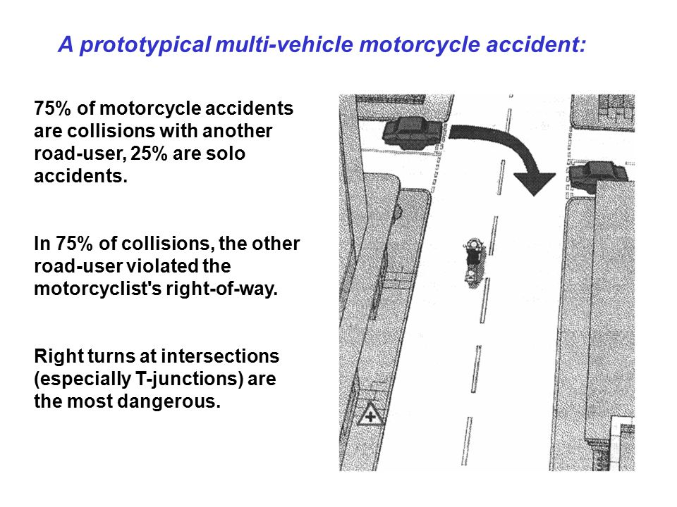 Hole and Tyrrell (1993): effects of headlights on drivers' expectations about whether a motorcyclist is present: 55 slides, 23 containing bike, 32 not: last slide always contained bike.