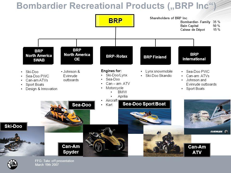 FFG- Take off presentation March 19th 2007 Shareholders of BRP Inc Bombardier- Family 35 % Bain Capital 50 % Caisse de Dépot 15 % Bombardier Recreatio