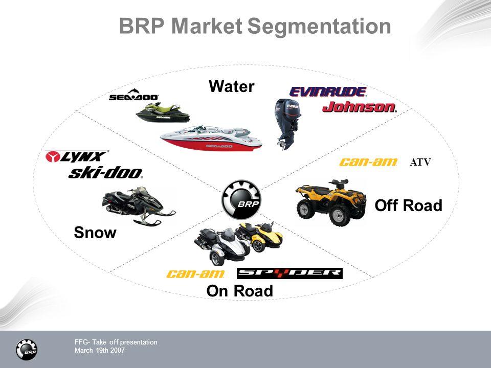FFG- Take off presentation March 19th 2007 BRP Market Segmentation Snow Water Off Road On Road ATV