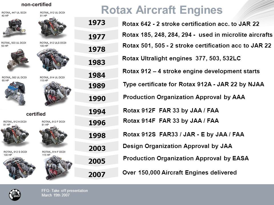 FFG- Take off presentation March 19th 2007 Rotax Aircraft Engines 1973 Rotax 642 - 2 stroke certification acc.