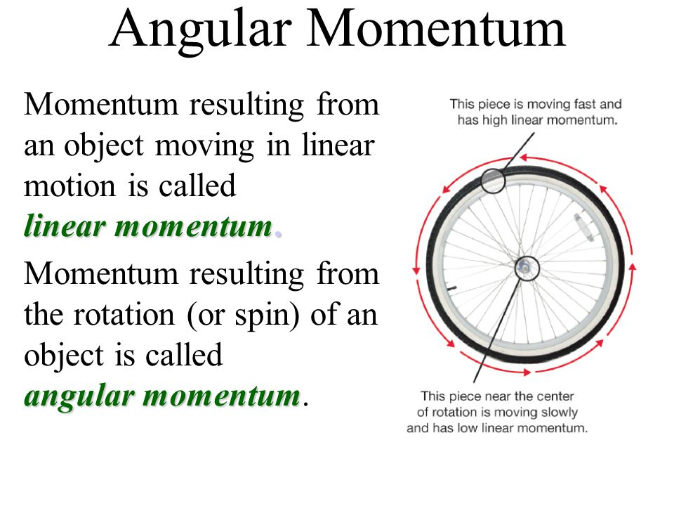 Angular Momentum linear momentum. Momentum resulting from an object moving in linear motion is called linear momentum. angular momentum Momentum resul