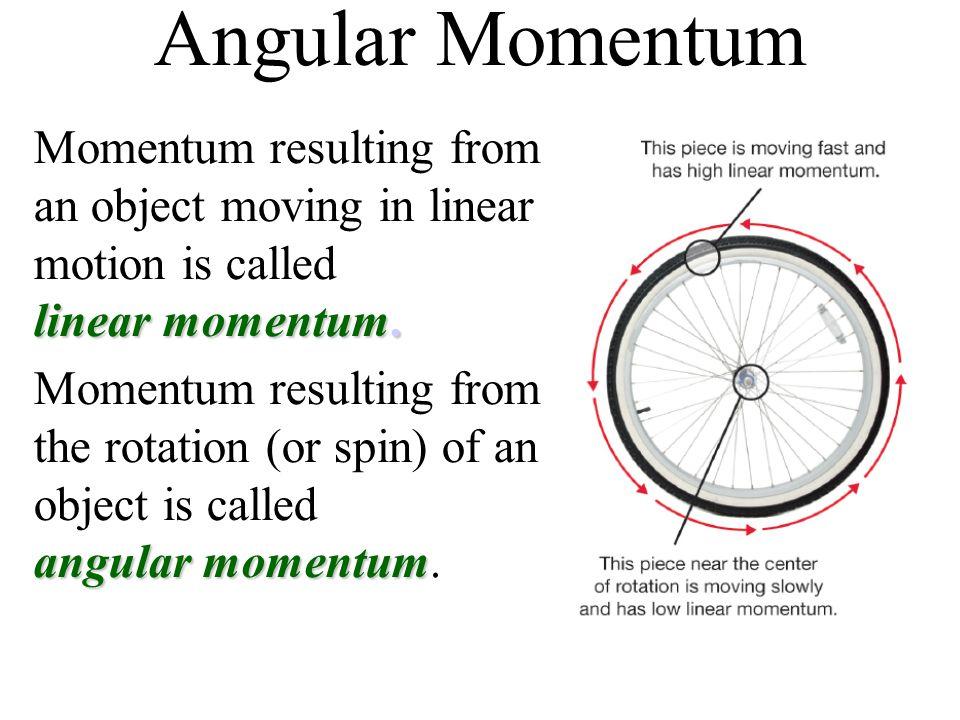 Angular Momentum linear momentum.