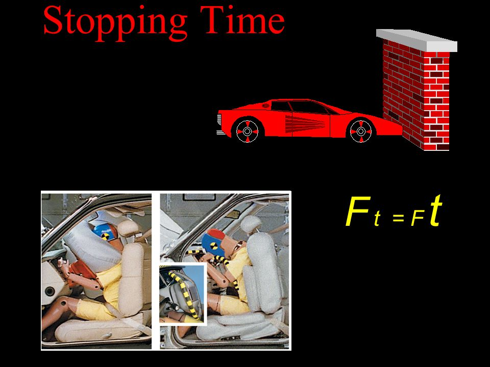 Stopping Time F t = F t