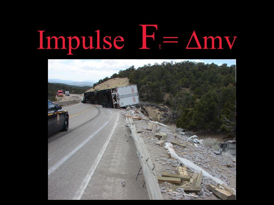 Impulse F t = ∆mv