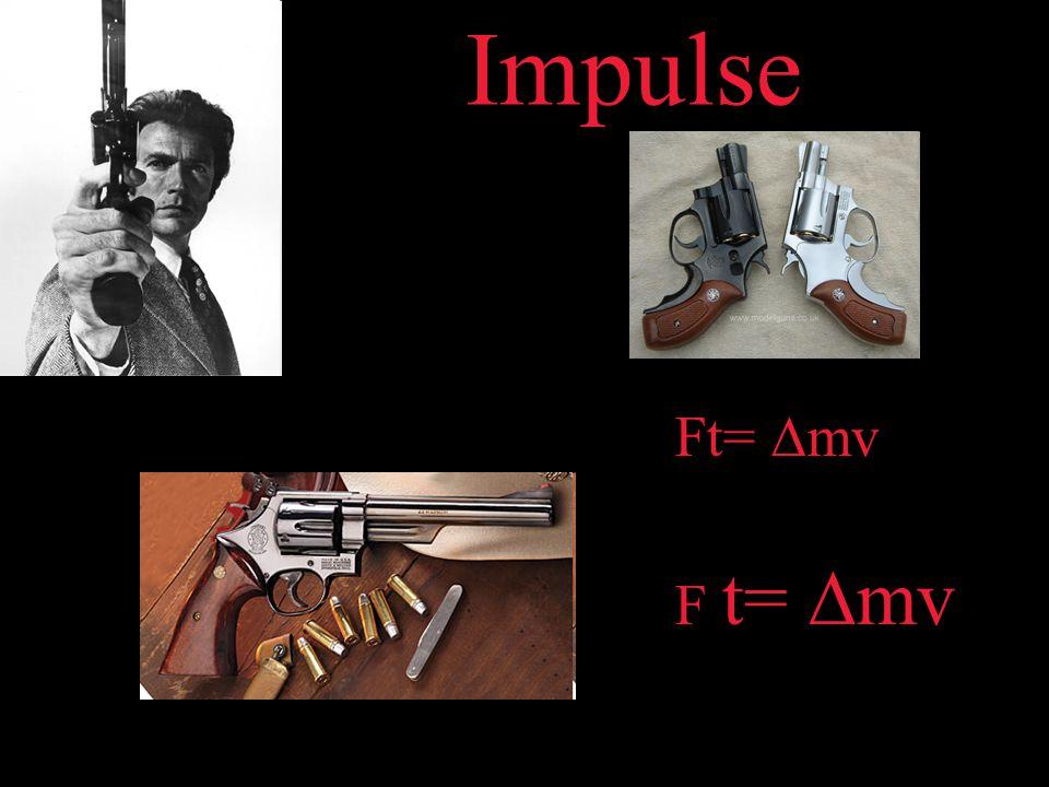 Impulse F t= ∆mv