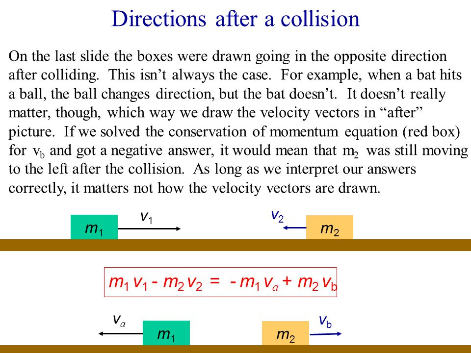 Directions after a collision On the last slide the boxes were drawn going in the opposite direction after colliding.