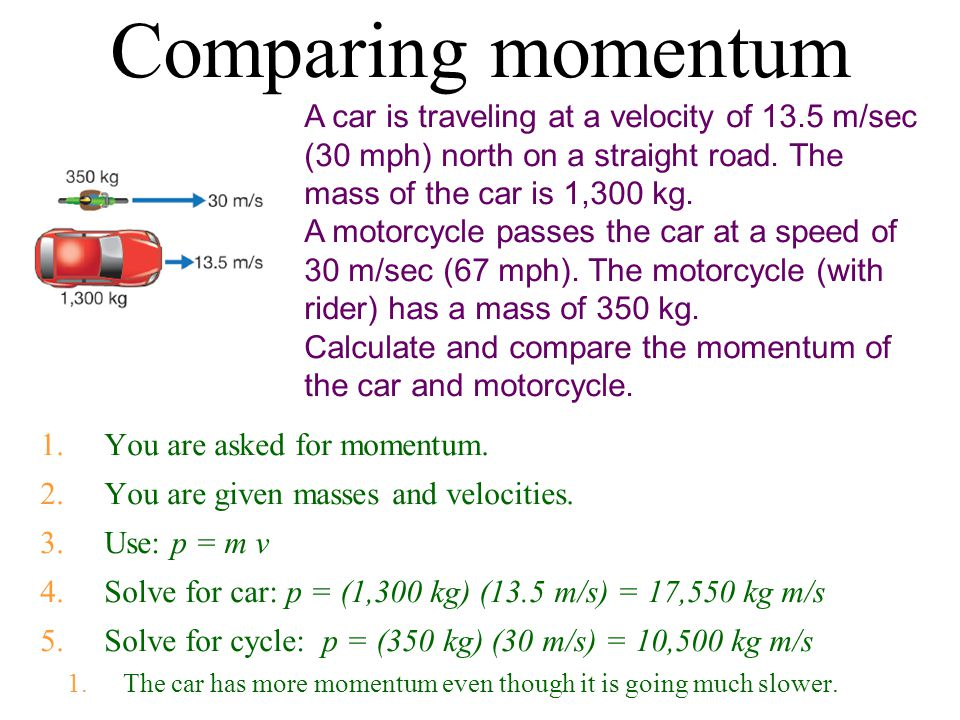 1.You are asked for momentum. 2.You are given masses and velocities. 3.Use: p = m v 4.Solve for car: p = (1,300 kg) (13.5 m/s) = 17,550 kg m/s 5.Solve