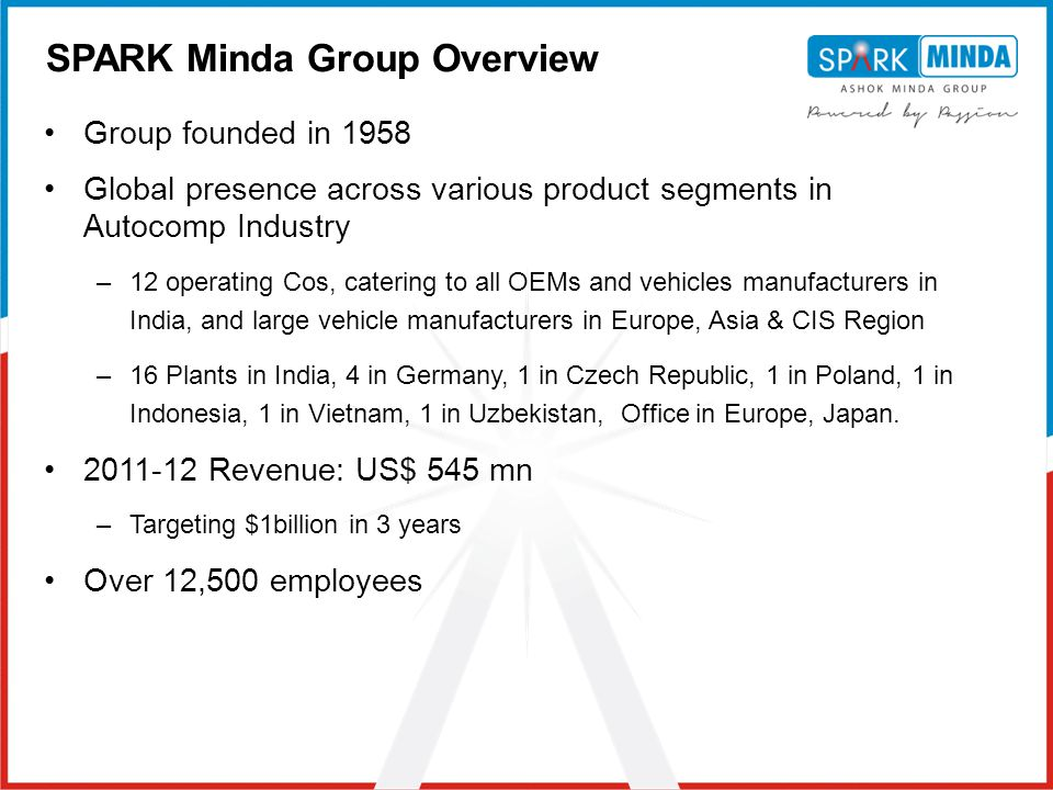SPARK Minda Group Overview Group founded in 1958 Global presence across various product segments in Autocomp Industry –12 operating Cos, catering to a