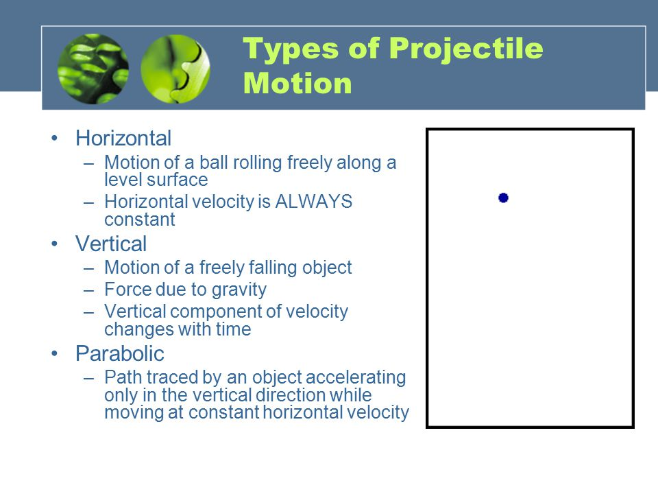 Types of Projectile Motion Horizontal –Motion of a ball rolling freely along a level surface –Horizontal velocity is ALWAYS constant Vertical –Motion