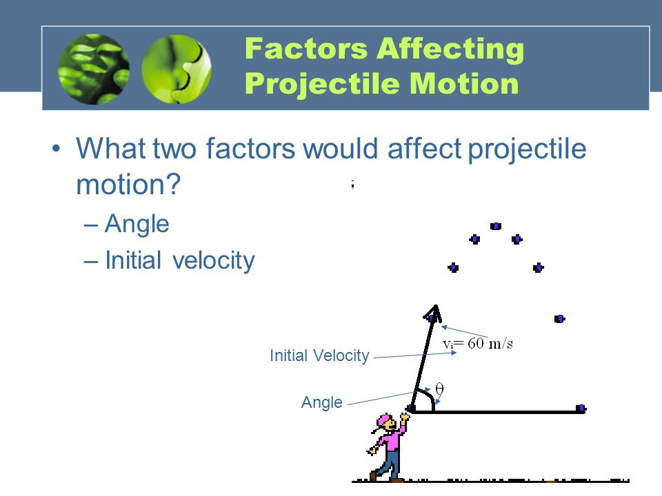 Factors Affecting Projectile Motion What two factors would affect projectile motion? –Angle –Initial velocity Initial Velocity Angle