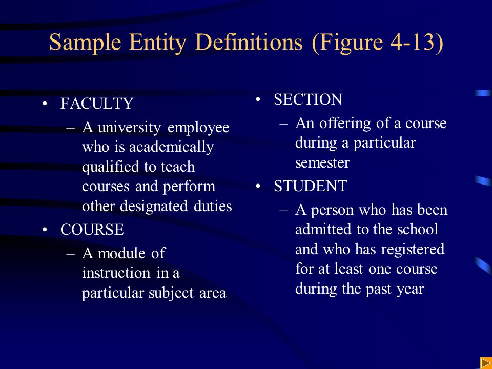 Sample Entity Definitions (Figure 4-13) FACULTY –A university employee who is academically qualified to teach courses and perform other designated dut