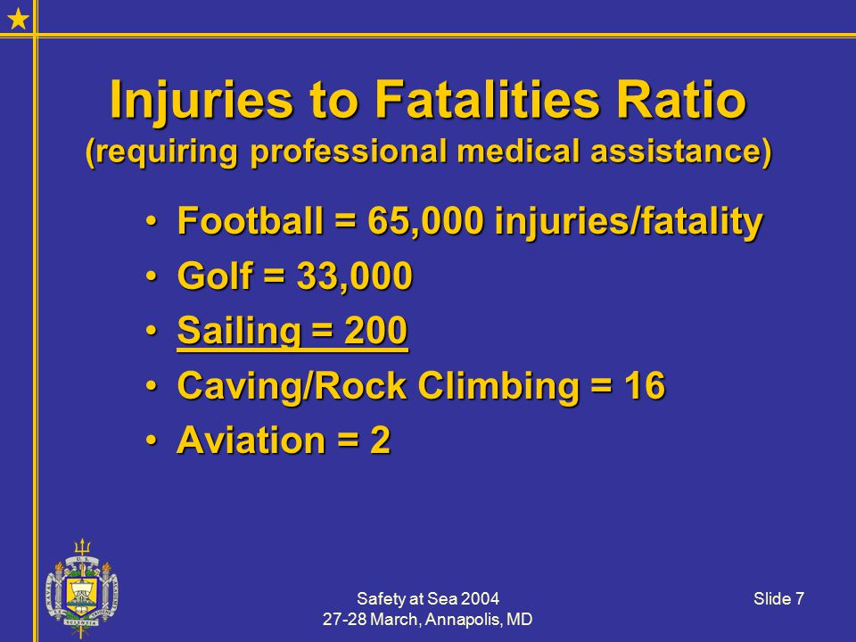 Safety at Sea 2004 27-28 March, Annapolis, MD Slide 7 Injuries to Fatalities Ratio (requiring professional medical assistance) Football = 65,000 injuries/fatalityFootball = 65,000 injuries/fatality Golf = 33,000Golf = 33,000 Sailing = 200Sailing = 200 Caving/Rock Climbing = 16Caving/Rock Climbing = 16 Aviation = 2Aviation = 2