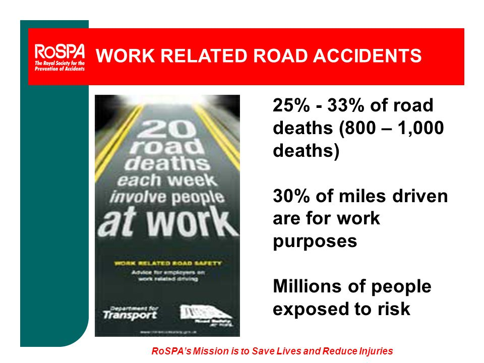 25% - 33% of road deaths (800 – 1,000 deaths) 30% of miles driven are for work purposes Millions of people exposed to risk WORK RELATED ROAD ACCIDENTS RoSPA's Mission is to Save Lives and Reduce Injuries