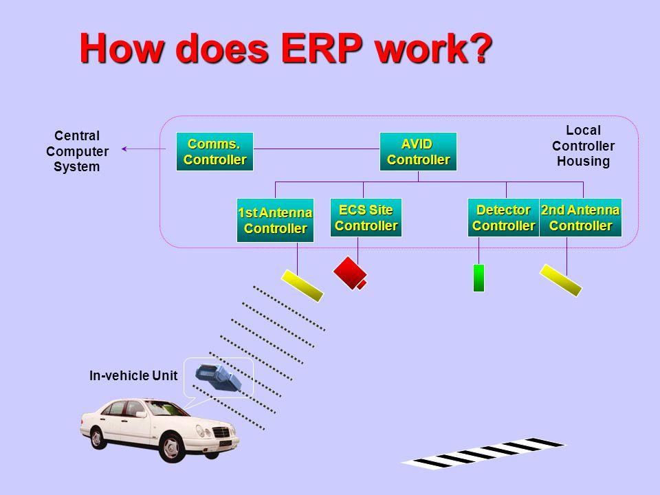 How does ERP work? 1st Antenna Controller ECS Site ControllerDetectorController 2nd Antenna Controller AVIDControllerComms.Controller Central Computer