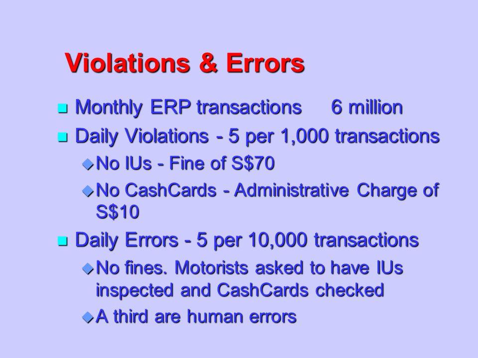 Violations & Errors n Monthly ERP transactions 6 million n Daily Violations - 5 per 1,000 transactions u No IUs - Fine of S$70 u No CashCards - Admini