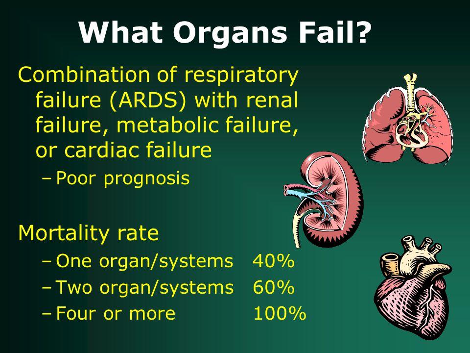 What Organs Fail.