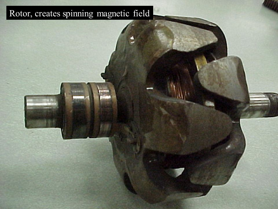 Rotor, creates spinning magnetic field