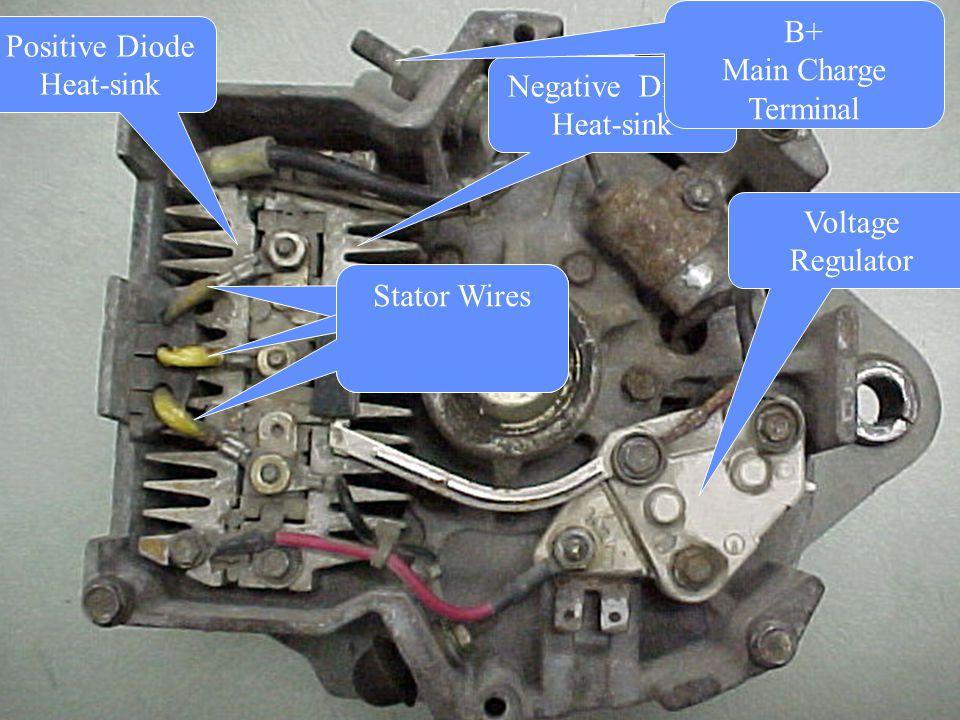 Positive Diode Heat-sink Stator Wires Voltage Regulator Negative Diode Heat-sink B+ Main Charge Terminal