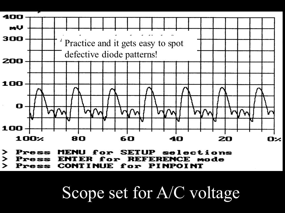 Scope set for A/C voltage Are these good or bad diodes? Practice and it gets easy to spot defective diode patterns!