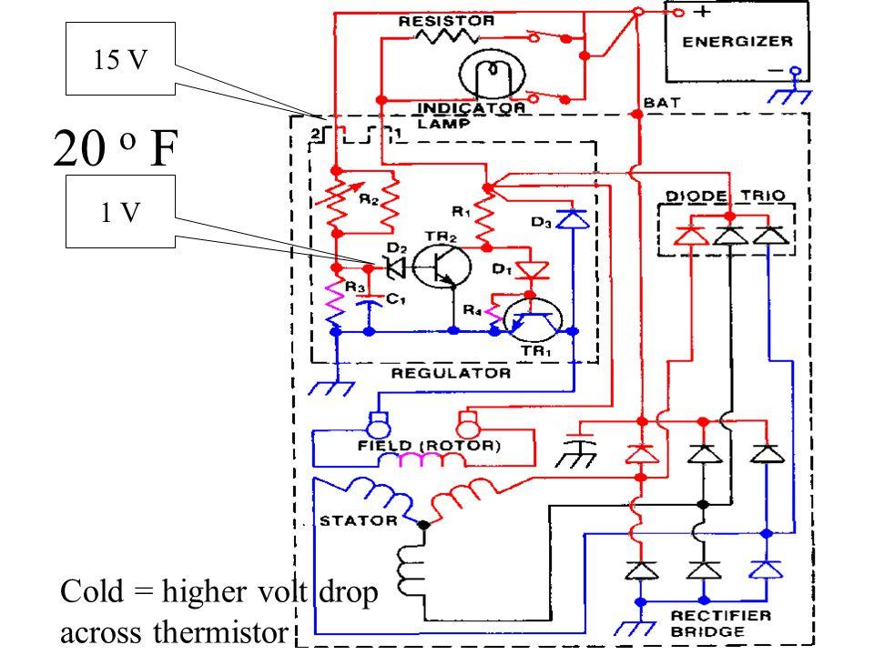 1 V 15 V 20 o F Cold = higher volt drop across thermistor