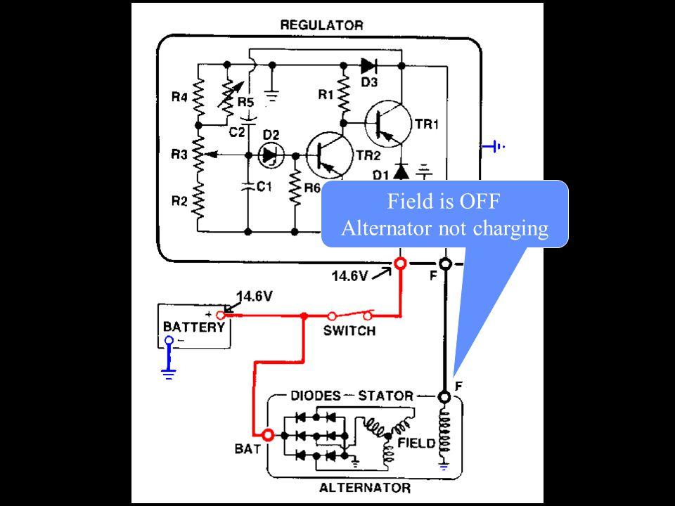 Field is OFF Alternator not charging