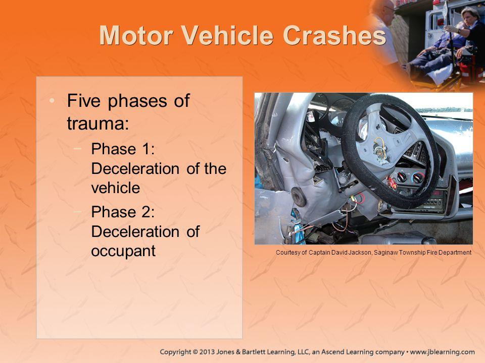 Motor Vehicle Crashes Five phases of trauma: −Phase 1: Deceleration of the vehicle −Phase 2: Deceleration of occupant Courtesy of Captain David Jackso