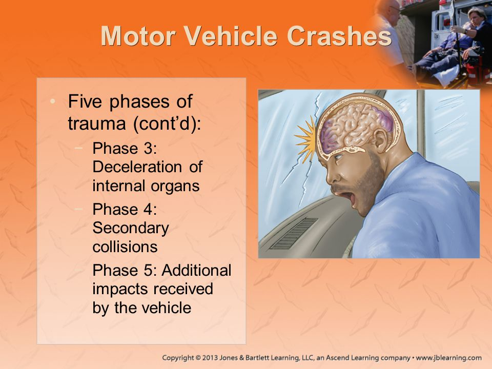 Motor Vehicle Crashes Five phases of trauma (cont'd): −Phase 3: Deceleration of internal organs −Phase 4: Secondary collisions −Phase 5: Additional im
