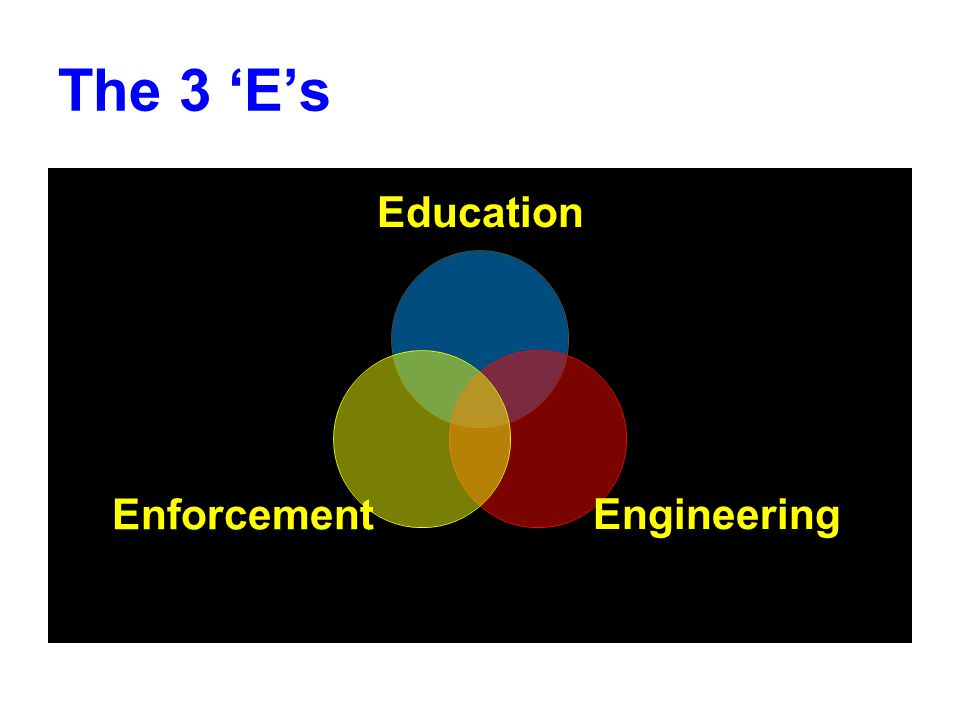 The 3 'E's Education EngineeringEnforcement