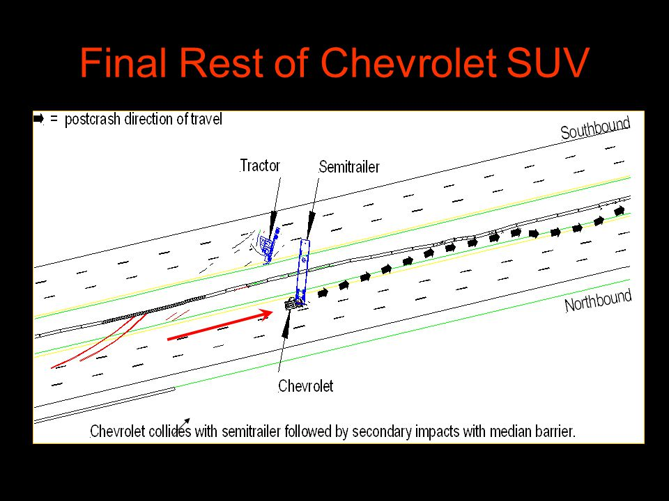 Final Rest of Chevrolet SUV