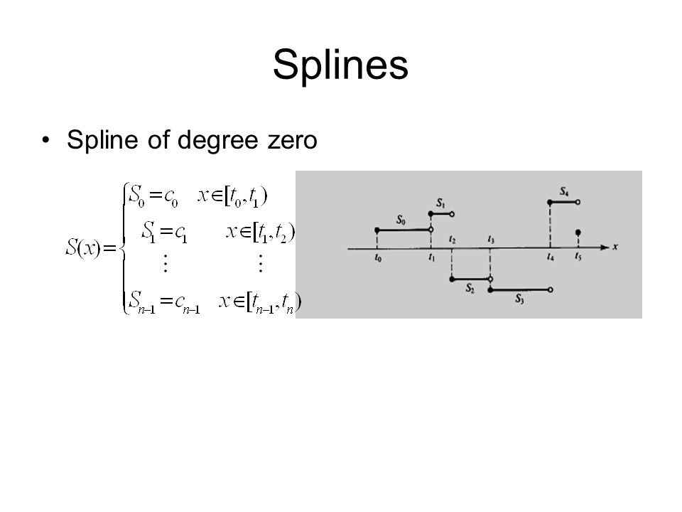 Splines Spline of degree zero