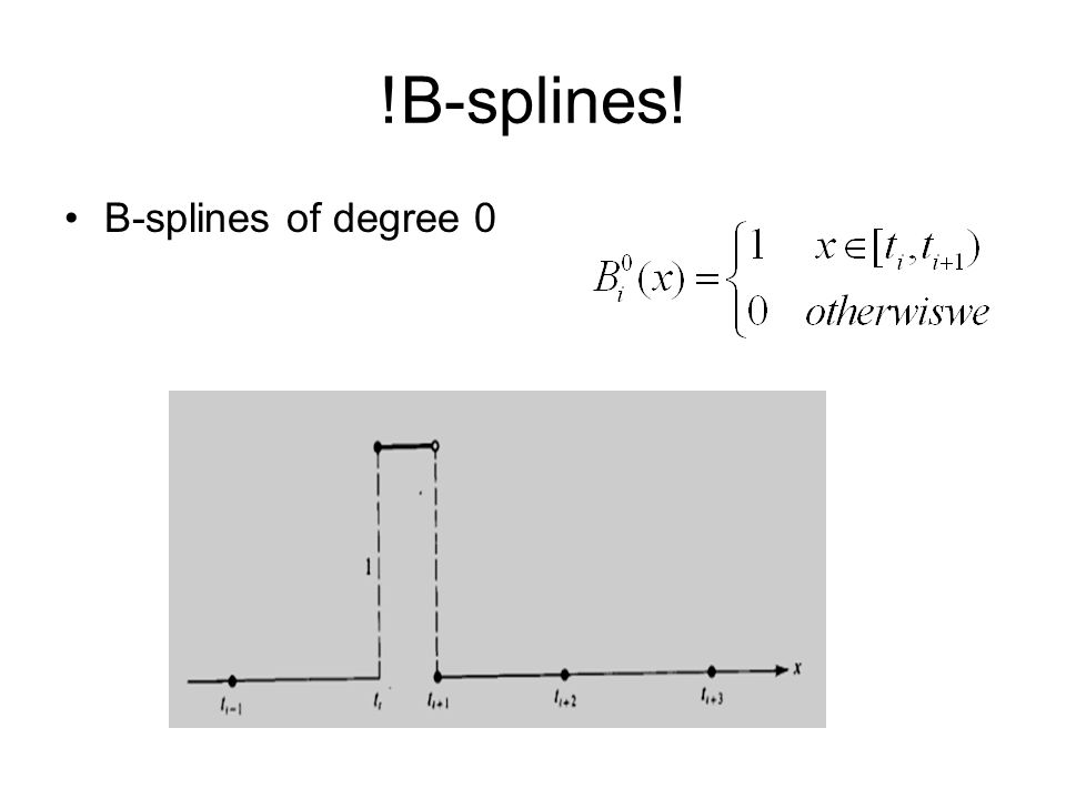 !B-splines! B-splines of degree 0