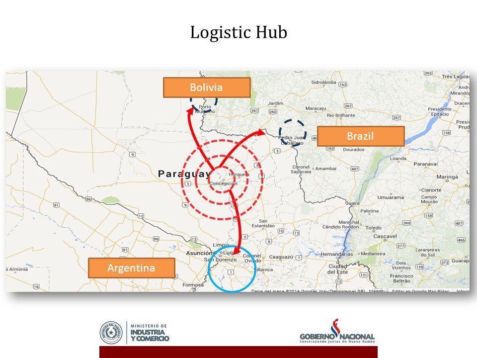 Bolivia Brazil Argentina Logistic Hub