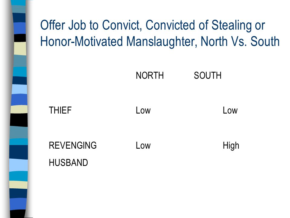 Offer Job to Convict, Convicted of Stealing or Honor-Motivated Manslaughter, North Vs.