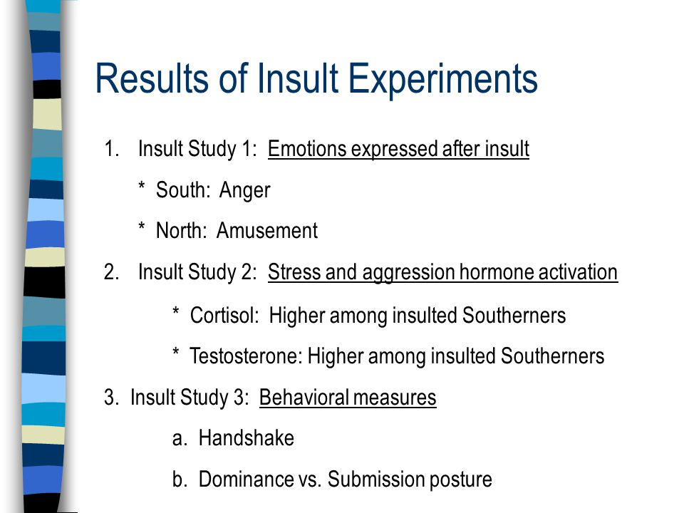 Results of Insult Experiments 1.Insult Study 1: Emotions expressed after insult * South: Anger * North: Amusement 2.Insult Study 2: Stress and aggression hormone activation * Cortisol: Higher among insulted Southerners * Testosterone: Higher among insulted Southerners 3.
