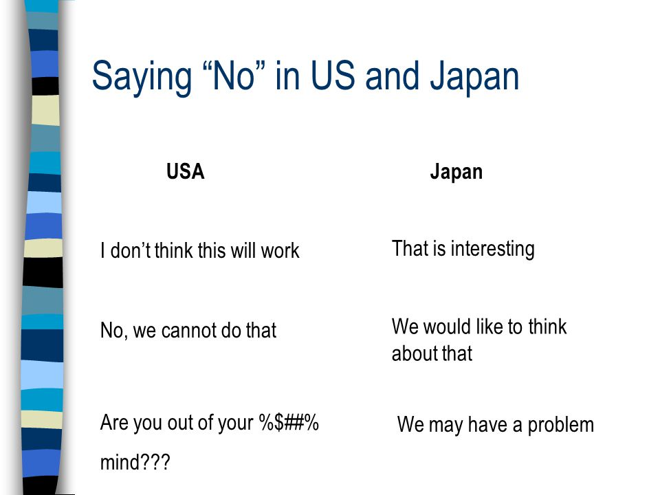 Saying No in US and Japan USAJapan I don't think this will work No, we cannot do that Are you out of your %$##% mind??.
