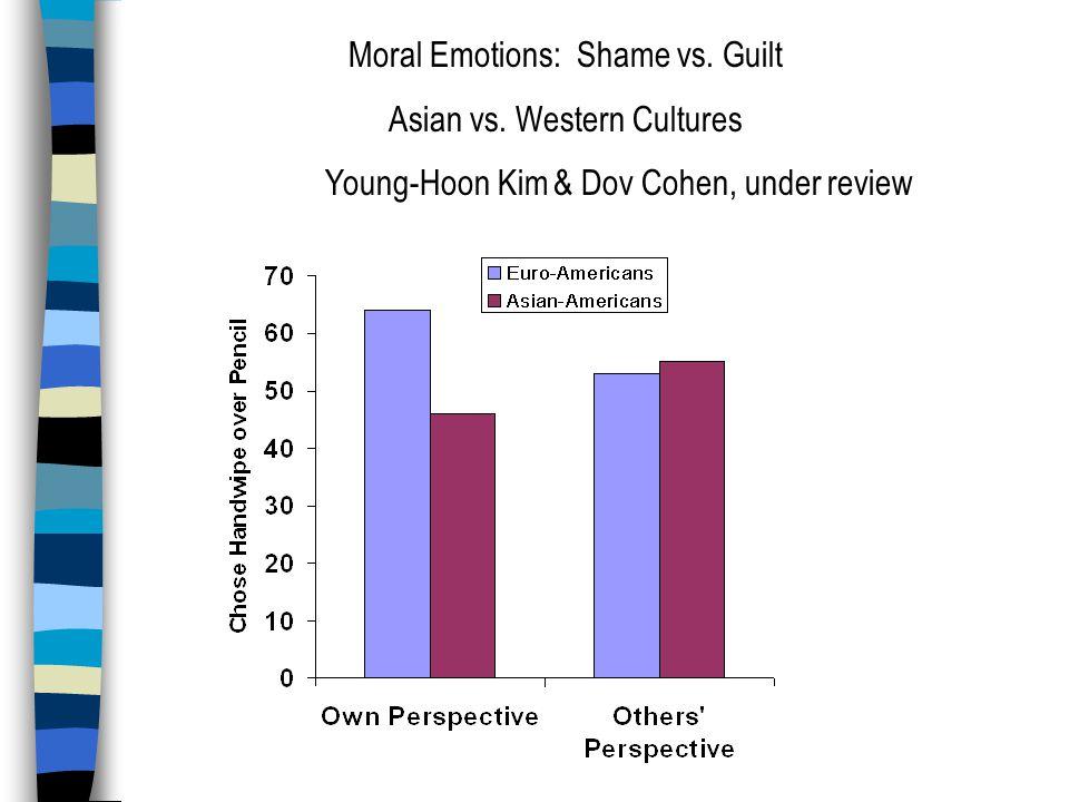 Moral Emotions: Shame vs. Guilt Asian vs. Western Cultures Young-Hoon Kim & Dov Cohen, under review