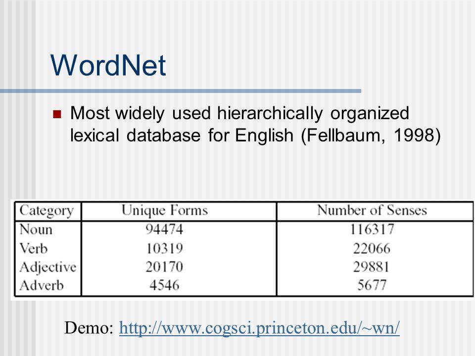 WordNet Most widely used hierarchically organized lexical database for English (Fellbaum, 1998) Demo: http://www.cogsci.princeton.edu/~wn/http://www.cogsci.princeton.edu/~wn/