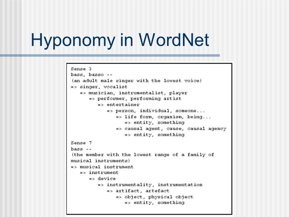 Hyponomy in WordNet