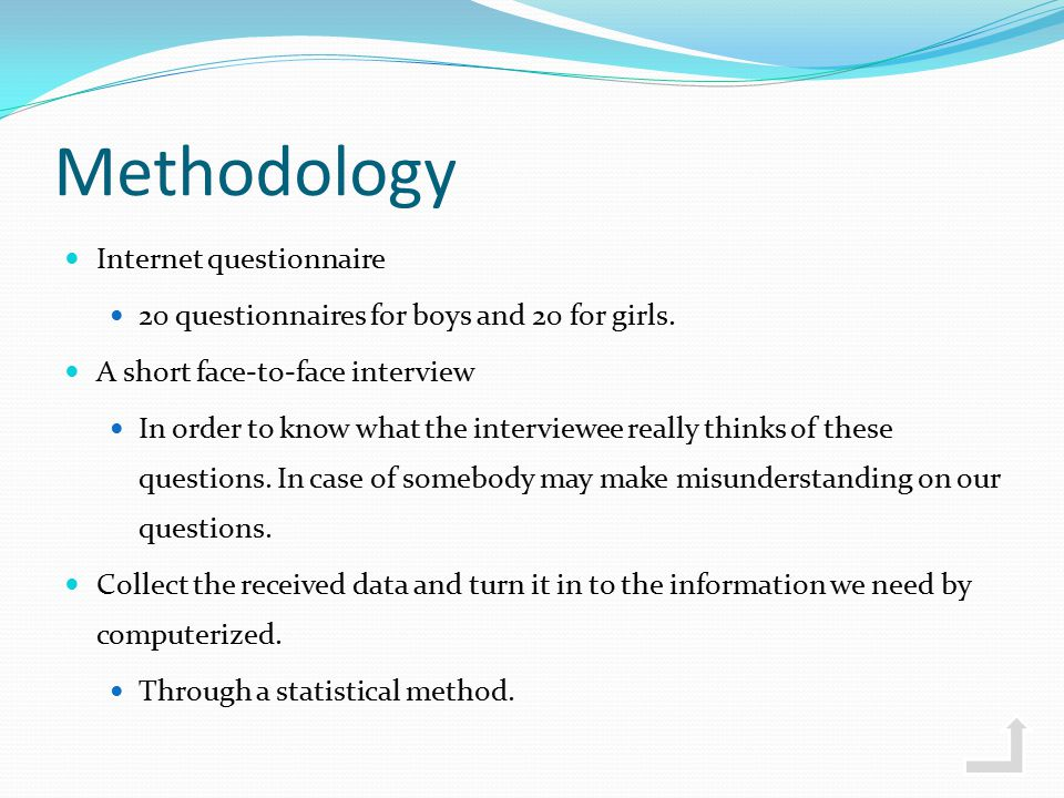 Methodology Internet questionnaire 20 questionnaires for boys and 20 for girls.