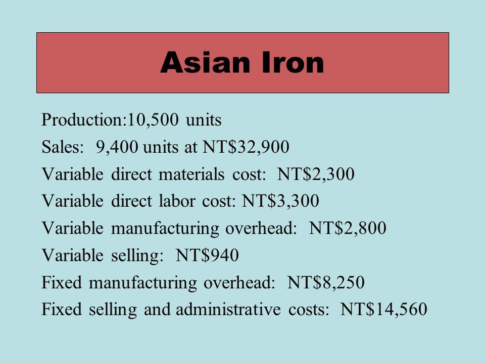 Asian Iron Production:10,500 units Sales: 9,400 units at NT$32,900 Variable direct materials cost: NT$2,300 Variable direct labor cost: NT$3,300 Varia