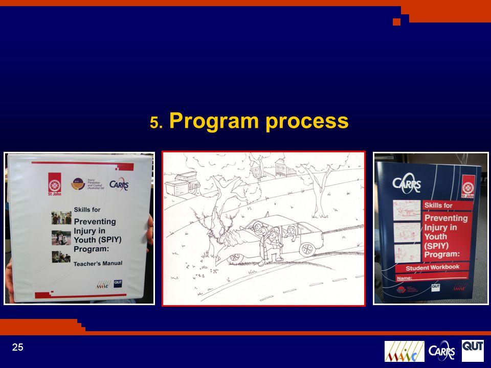 25 5. Program process