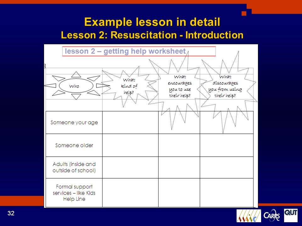 32 Example lesson in detail Lesson 2: Resuscitation - Introduction