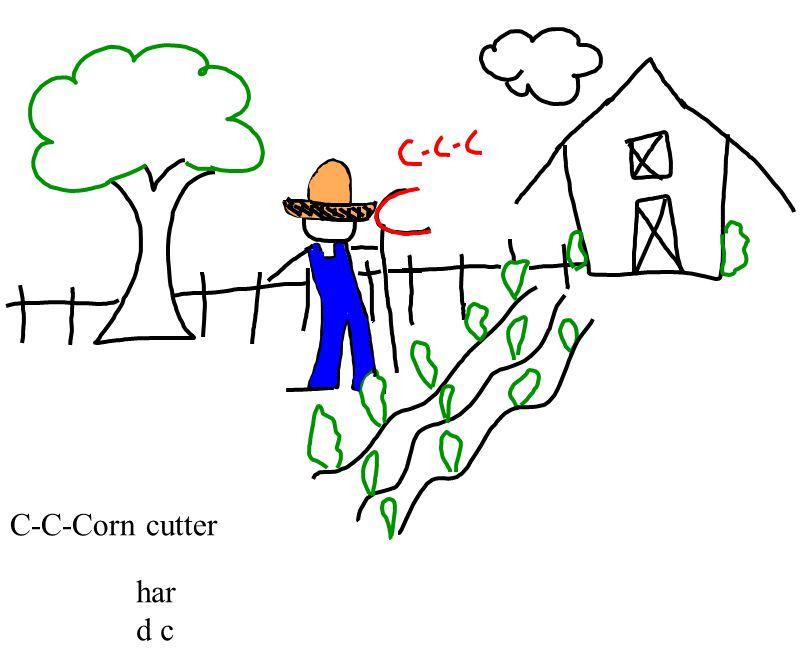 C-C-Corn cutter har d c