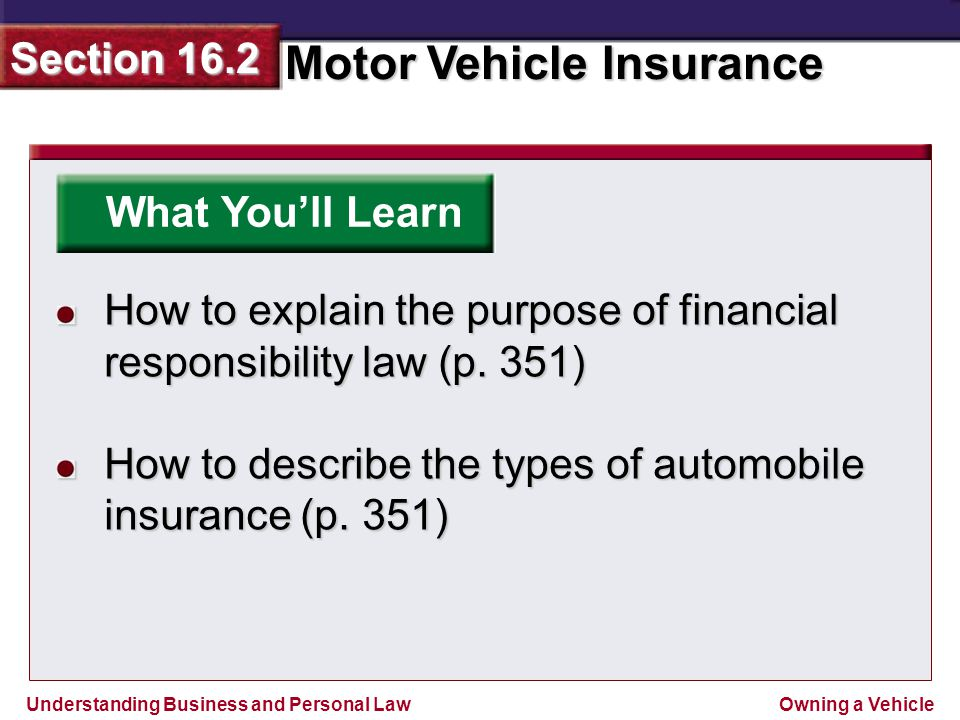 Understanding Business and Personal Law Motor Vehicle Insurance Section 16.2 Owning a Vehicle The main types of bodily injury coverage are Bodily Injury Coverage bodily injury liability insurance medical payments insurance uninsured motorist insurance underinsured motorist insurance
