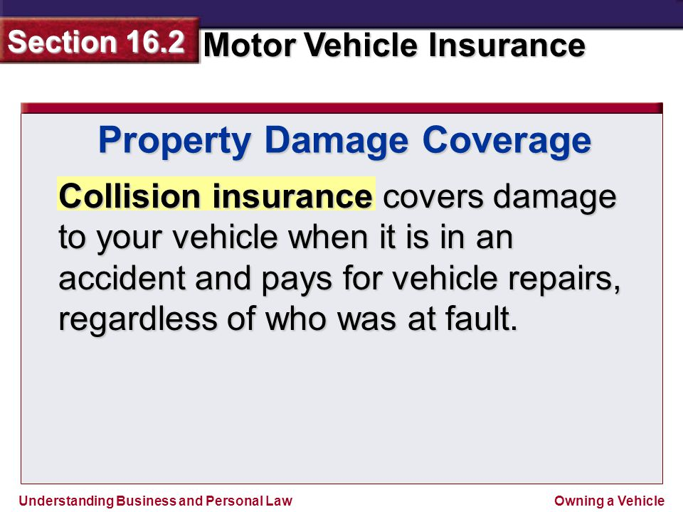 Understanding Business and Personal Law Motor Vehicle Insurance Section 16.2 Owning a Vehicle Collision insurance covers damage to your vehicle when it is in an accident and pays for vehicle repairs, regardless of who was at fault.